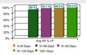 stats_sample.JPG